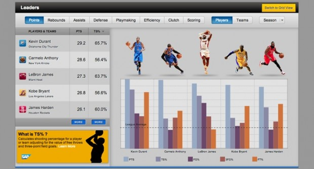 Bookmark It: NBA Stats